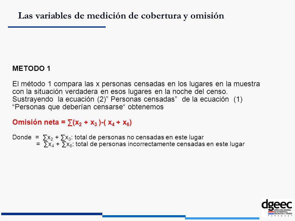 Las variables de medición de cobertura y omisión METODO 1 El método 1 compara las x personas censadas en los lugares en la muestra con la situación ve
