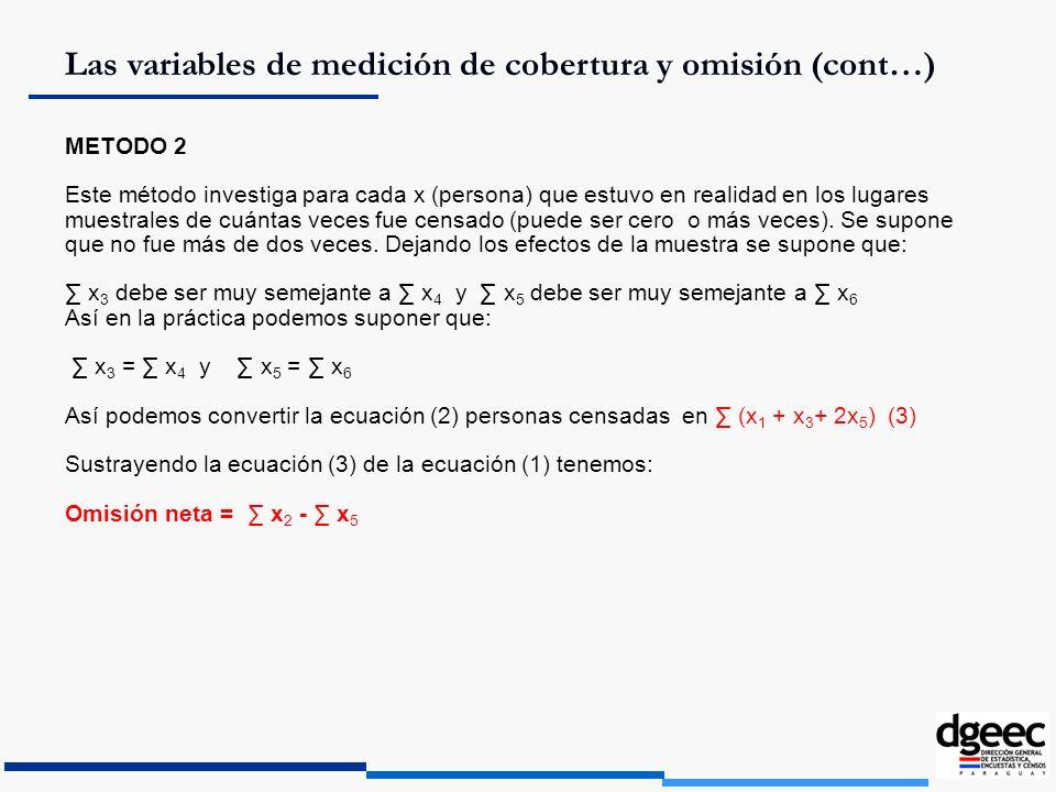 Las variables de medición de cobertura y omisión (cont…) METODO 2 Este método investiga para cada x (persona) que estuvo en realidad en los lugares mu