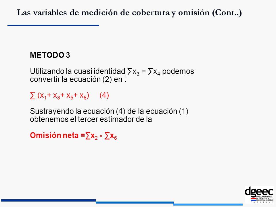 Las variables de medición de cobertura y omisión (Cont..) METODO 3 Utilizando la cuasi identidad x 3 = x 4 podemos convertir la ecuación (2) en : (x 1