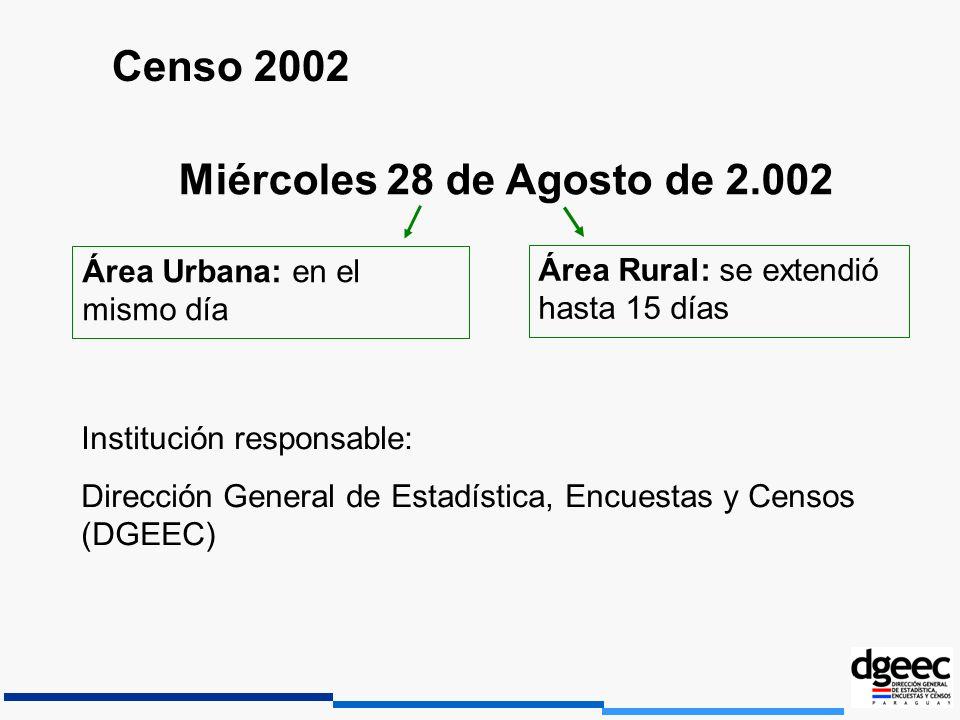 Censo 2002 Institución responsable: Dirección General de Estadística, Encuestas y Censos (DGEEC) Miércoles 28 de Agosto de 2.002 Área Urbana: en el mi