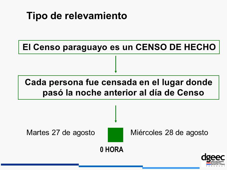 Tipo de relevamiento 0 HORA Miércoles 28 de agostoMartes 27 de agosto El Censo paraguayo es un CENSO DE HECHO Cada persona fue censada en el lugar don