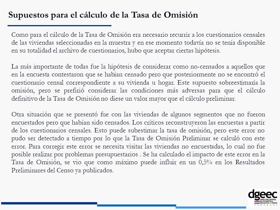 Supuestos para el cálculo de la Tasa de Omisión Como para el cálculo de la Tasa de Omisión era necesario recurrir a los cuestionarios censales de las