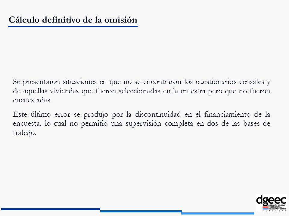 Cálculo definitivo de la omisión Se presentaron situaciones en que no se encontraron los cuestionarios censales y de aquellas viviendas que fueron sel