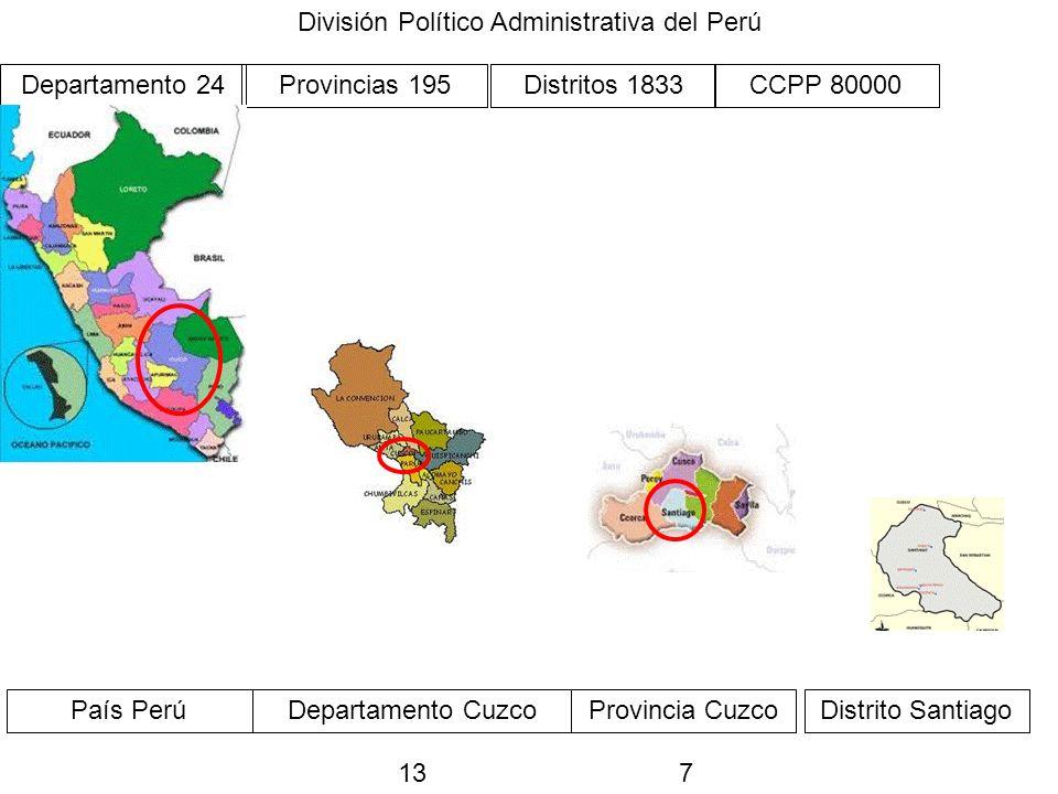 Diseminación hasta el Nivel de Centros Poblados REDATAM DATA WAREHOUSE