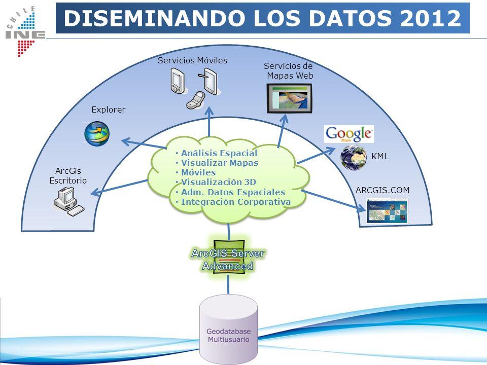 DISEMINANDO LOS DATOS 2012 ArcGis Escritorio Análisis Espacial Visualizar Mapas Móviles Visualización 3D Adm. Datos Espaciales Integración Corporativa