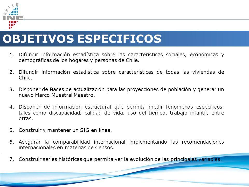 OBJETIVOS ESPECIFICOS 1.Difundir información estadística sobre las características sociales, económicas y demográficas de los hogares y personas de Ch