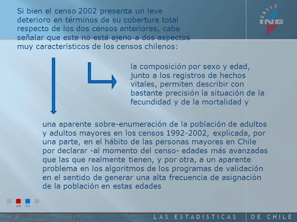 DE CHILELAS ESTADÍSTICAS CHILE: EVOLUCIÓN DE LA OMISIÓN CENSAL. 1952-2002 Los censos de 1952 y 1970 muestran serias deficiencias de cobertura, mientra