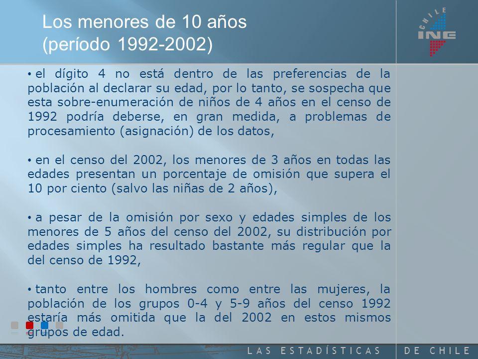 DE CHILELAS ESTADÍSTICAS Efectuando lo citado con la población menor de 10 años de los censos de 1992 y 2002 y prescindiendo de la migración -que gene