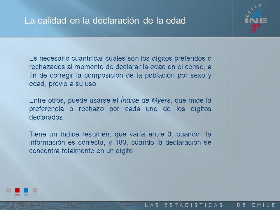 DE CHILELAS ESTADÍSTICAS CHILE: ESTIMACIÓN DE LA OMISIÓN CENSAL DE LOS MENORES DE 10 AÑOS, SEGÚN SEXO Y EDAD. DIAGRAMA DE LEXIS, CENSO 1992 CHILE: EST