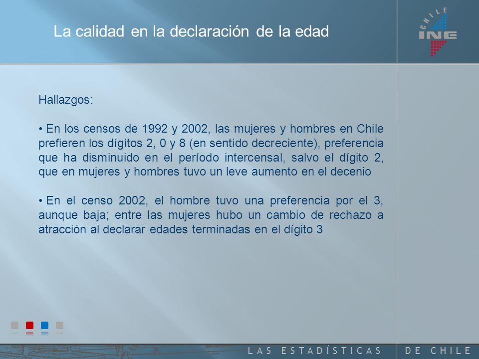 DE CHILELAS ESTADÍSTICAS La calidad en la declaración de la edad Hallazgos: El índice de Myers, indica que los censos de Chile paulatinamente han mejo