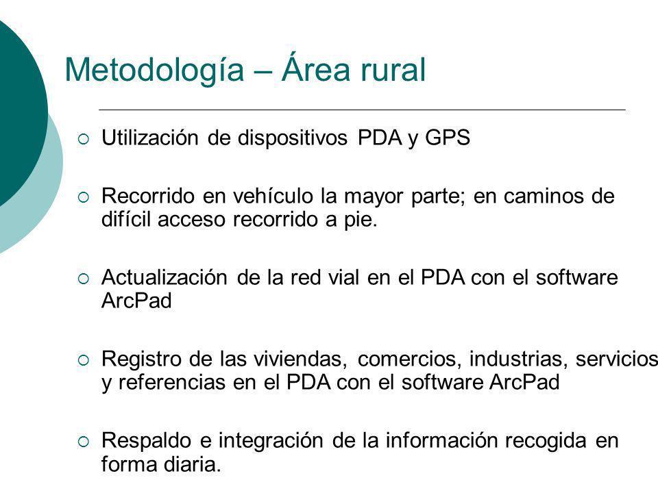 Utilización de dispositivos PDA y GPS Recorrido en vehículo la mayor parte; en caminos de difícil acceso recorrido a pie. Actualización de la red vial