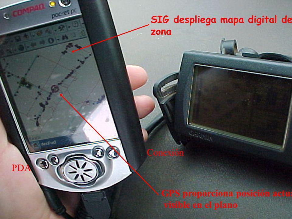 SIG despliega mapa digital de la zona GPS proporciona posición actual visible en el plano GPS PDA Conexión
