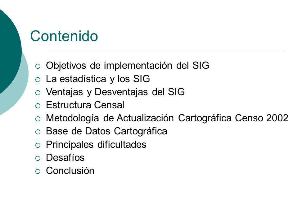 Objetivos de implementación del SIG La estadística y los SIG Ventajas y Desventajas del SIG Estructura Censal Metodología de Actualización Cartográfic