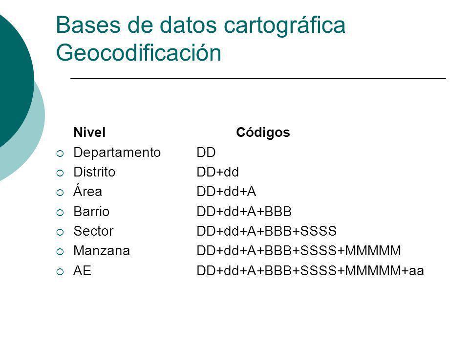 Nivel Códigos DepartamentoDD DistritoDD+dd ÁreaDD+dd+A BarrioDD+dd+A+BBB SectorDD+dd+A+BBB+SSSS ManzanaDD+dd+A+BBB+SSSS+MMMMM AEDD+dd+A+BBB+SSSS+MMMMM
