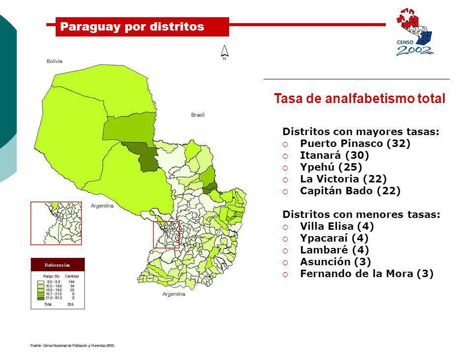 Paraguay por distritos Tasa de analfabetismo total Distritos con mayores tasas: Puerto Pinasco (32) Itanará (30) Ypehú (25) La Victoria (22) Capitán B