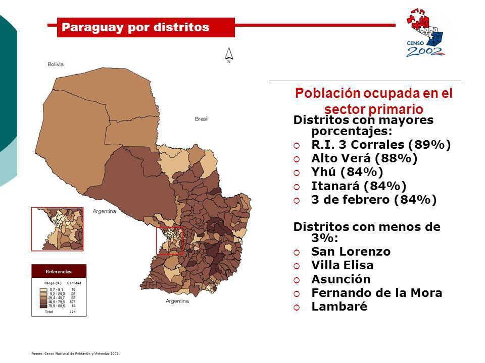 Paraguay por distritos Población ocupada en el sector primario Distritos con mayores porcentajes: R.I. 3 Corrales (89%) Alto Verá (88%) Yhú (84%) Itan
