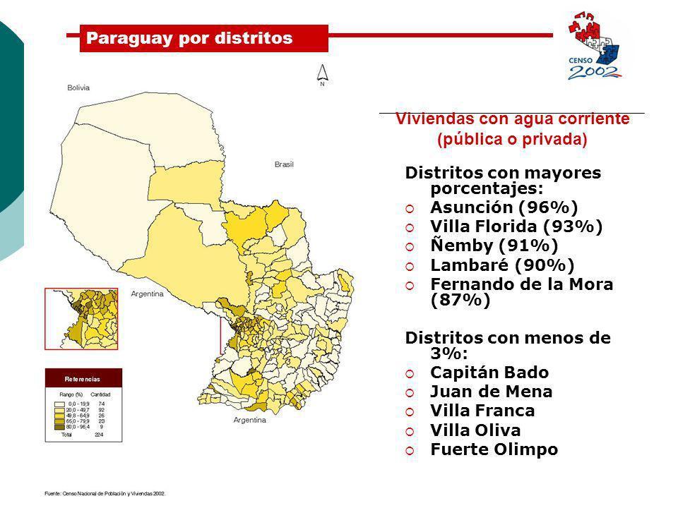 Paraguay por distritos Viviendas con agua corriente (pública o privada) Distritos con mayores porcentajes: Asunción (96%) Villa Florida (93%) Ñemby (9