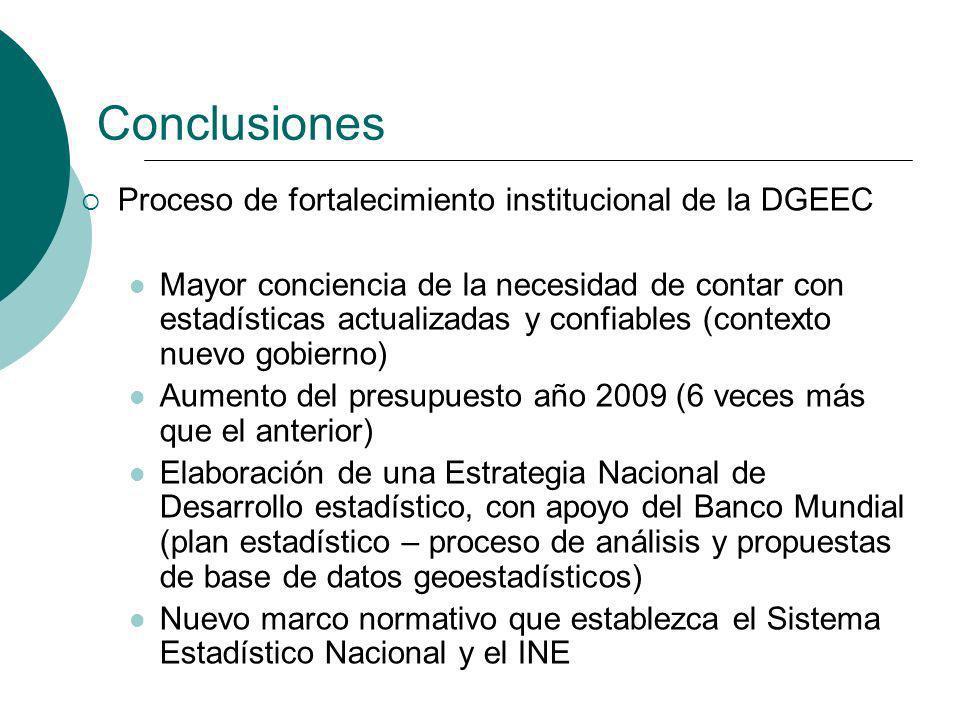 Conclusiones Proceso de fortalecimiento institucional de la DGEEC Mayor conciencia de la necesidad de contar con estadísticas actualizadas y confiable