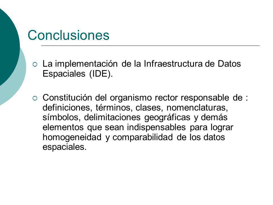 Conclusiones La implementación de la Infraestructura de Datos Espaciales (IDE). Constitución del organismo rector responsable de : definiciones, térmi