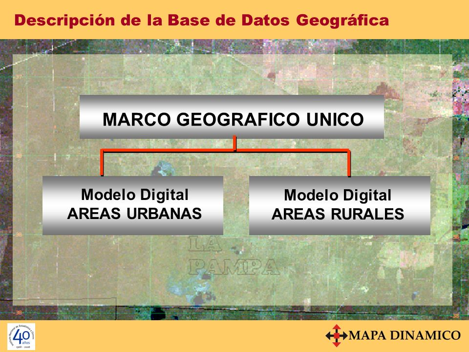 Descripción de la Base de Datos Geográfica Modelo Digital AREAS RURALES MARCO GEOGRAFICO UNICO Modelo Digital AREAS URBANAS