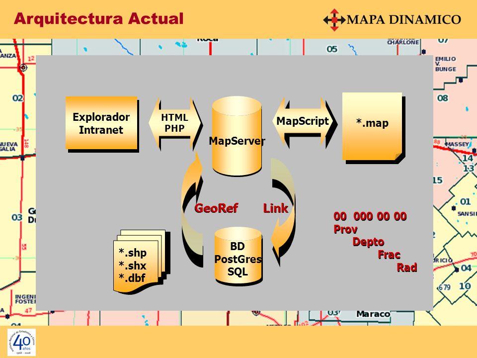 Dependencias del Servicio Proyecto Prosiga www.sig.gov.ar usuario/clave Puente ReDaTam - Mapas Dinámicos http://200.51.91.237/ReDaTam 1.generar un archivo desde el ReDaTam 2.editar/enviar el archivo resultante 3.obtener el mapa