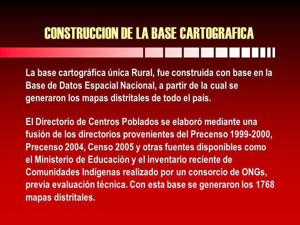 CONSTRUCCION DE LA BASE CARTOGRAFICA La base cartográfica única Rural, fue construida con base en la Base de Datos Espacial Nacional, a partir de la cual se generaron los mapas distritales de todo el país.