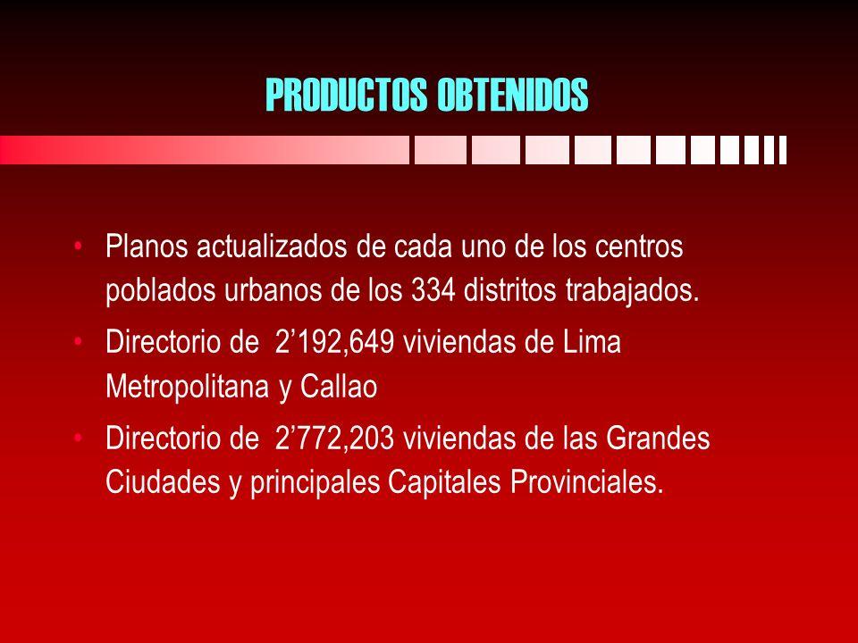 PRODUCTOS OBTENIDOS Planos actualizados de cada uno de los centros poblados urbanos de los 334 distritos trabajados.