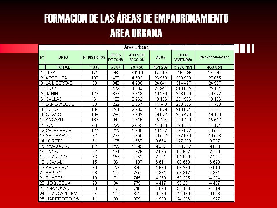 FORMACION DE LAS ÁREAS DE EMPADRONAMIENTO AREA URBANA