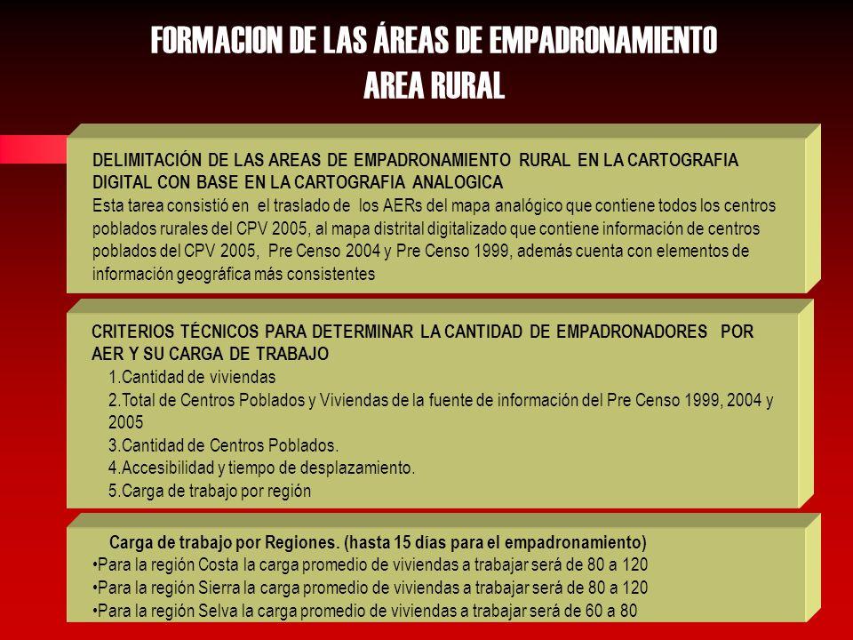 FORMACION DE LAS ÁREAS DE EMPADRONAMIENTO AREA RURAL DELIMITACIÓN DE LAS AREAS DE EMPADRONAMIENTO RURAL EN LA CARTOGRAFIA DIGITAL CON BASE EN LA CARTOGRAFIA ANALOGICA Esta tarea consistió en el traslado de los AERs del mapa analógico que contiene todos los centros poblados rurales del CPV 2005, al mapa distrital digitalizado que contiene información de centros poblados del CPV 2005, Pre Censo 2004 y Pre Censo 1999, además cuenta con elementos de información geográfica más consistentes CRITERIOS TÉCNICOS PARA DETERMINAR LA CANTIDAD DE EMPADRONADORES POR AER Y SU CARGA DE TRABAJO 1.Cantidad de viviendas 2.Total de Centros Poblados y Viviendas de la fuente de información del Pre Censo 1999, 2004 y 2005 3.Cantidad de Centros Poblados.