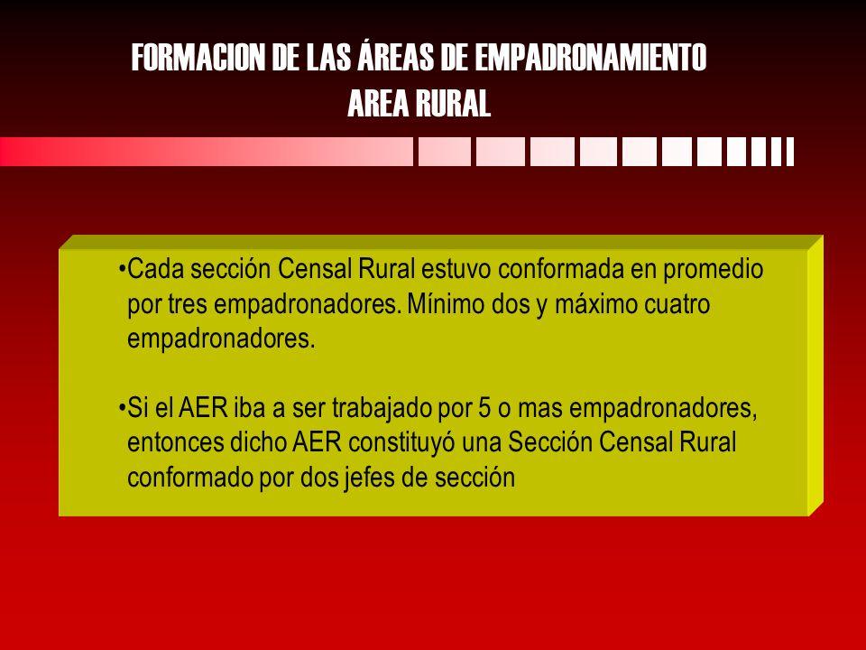 FORMACION DE LAS ÁREAS DE EMPADRONAMIENTO AREA RURAL Cada sección Censal Rural estuvo conformada en promedio por tres empadronadores.