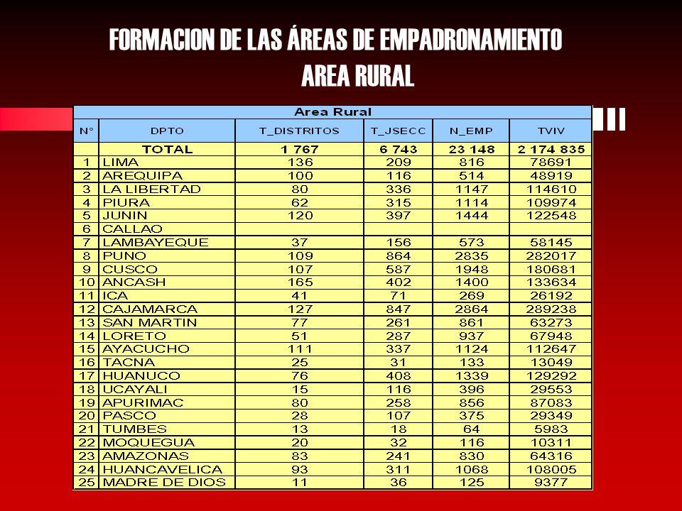 FORMACION DE LAS ÁREAS DE EMPADRONAMIENTO AREA RURAL