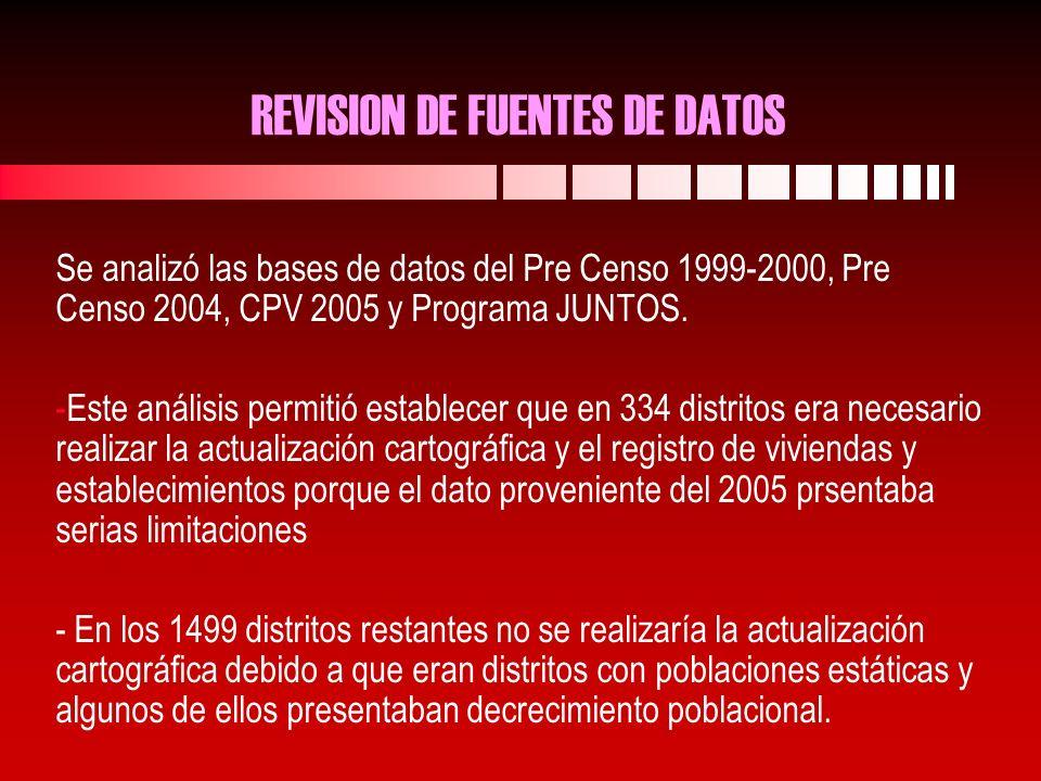 REVISION DE FUENTES DE DATOS Se analizó las bases de datos del Pre Censo 1999-2000, Pre Censo 2004, CPV 2005 y Programa JUNTOS.