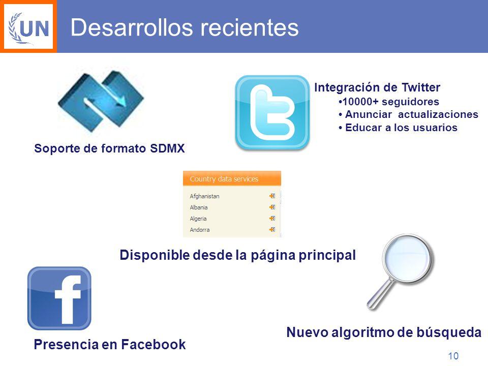 10 Desarrollos recientes Soporte de formato SDMX Nuevo algoritmo de búsqueda Integración de Twitter 10000+ seguidores Anunciar actualizaciones Educar a los usuarios Presencia en Facebook Disponible desde la página principal