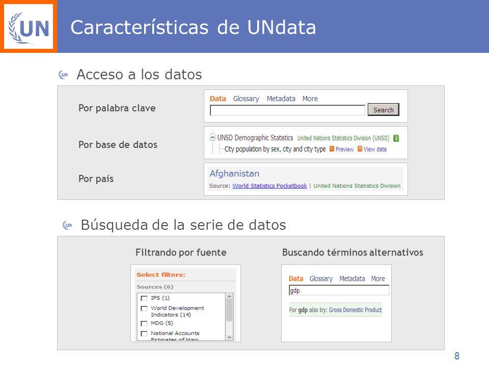 8 Características de UNdata Acceso a los datos Por país Por base de datos Por palabra clave Búsqueda de la serie de datos Buscando términos alternativosFiltrando por fuente