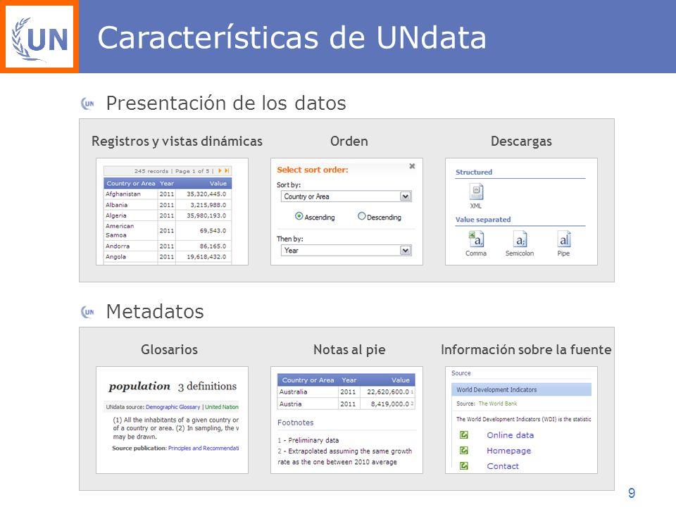 9 Presentación de los datos DescargasOrdenRegistros y vistas dinámicas Metadatos Información sobre la fuenteNotas al pieGlosarios Características de UNdata