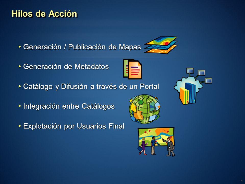 10 Hilos de Acción Generación / Publicación de MapasGeneración / Publicación de Mapas Generación de MetadatosGeneración de Metadatos Catálogo y Difusi