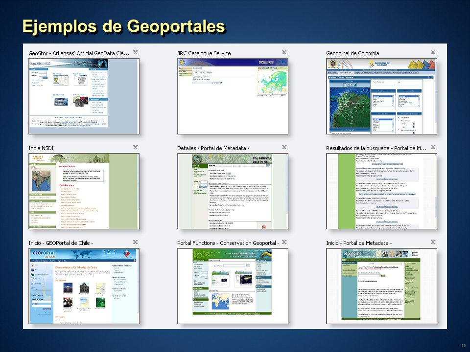 11 Ejemplos de Geoportales