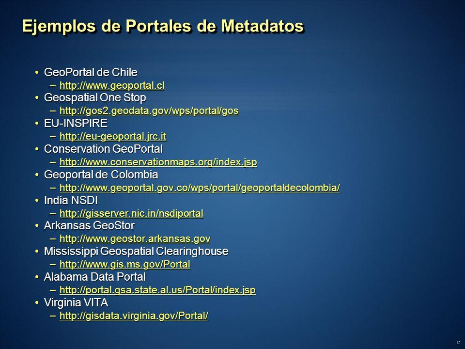 12 Ejemplos de Portales de Metadatos GeoPortal de ChileGeoPortal de Chile –http://www.geoportal.cl http://www.geoportal.cl Geospatial One StopGeospati