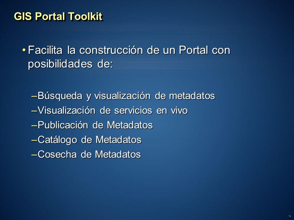 14 GIS Portal Toolkit Facilita la construcción de un Portal con posibilidades de:Facilita la construcción de un Portal con posibilidades de: –Búsqueda