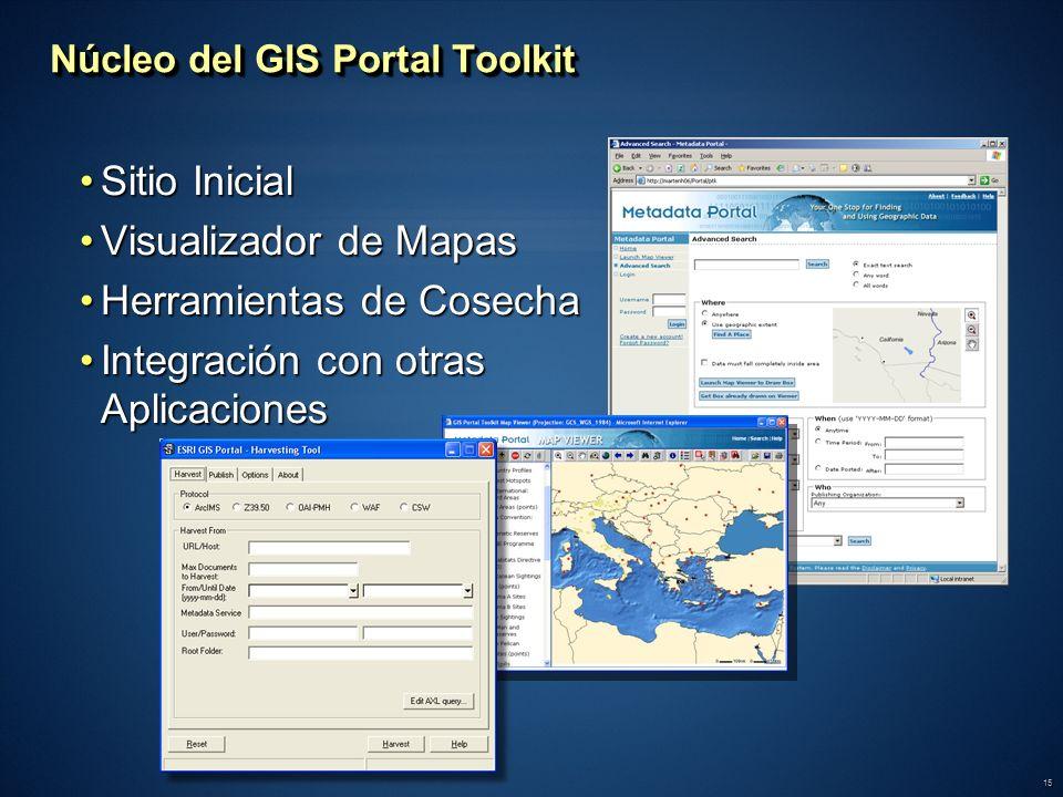 15 Núcleo del GIS Portal Toolkit Sitio InicialSitio Inicial Visualizador de MapasVisualizador de Mapas Herramientas de CosechaHerramientas de Cosecha