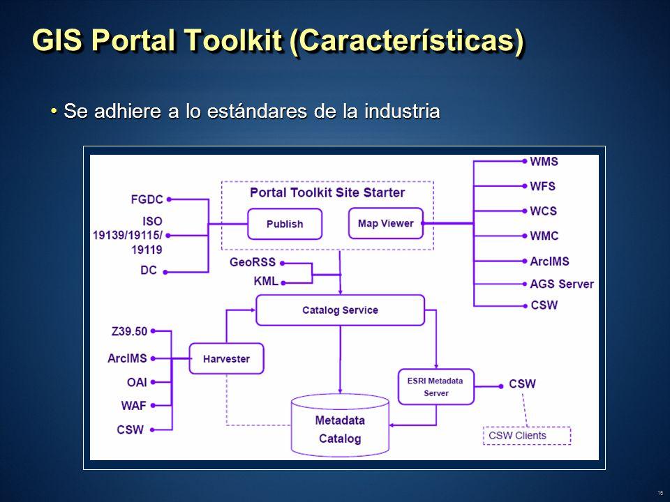 16 GIS Portal Toolkit (Características) Se adhiere a lo estándares de la industriaSe adhiere a lo estándares de la industria