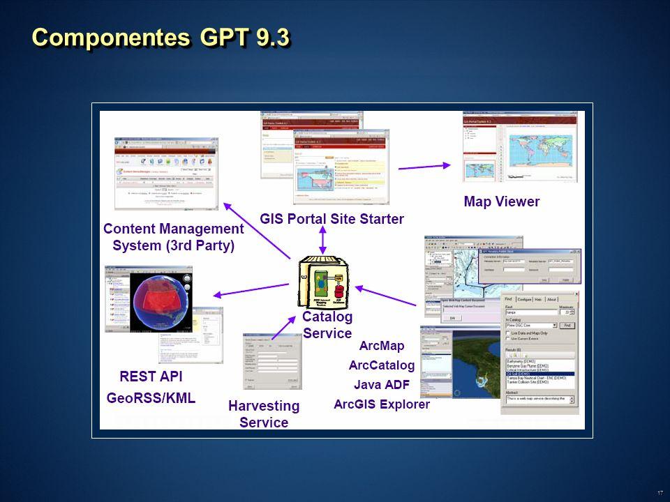 17 Componentes GPT 9.3