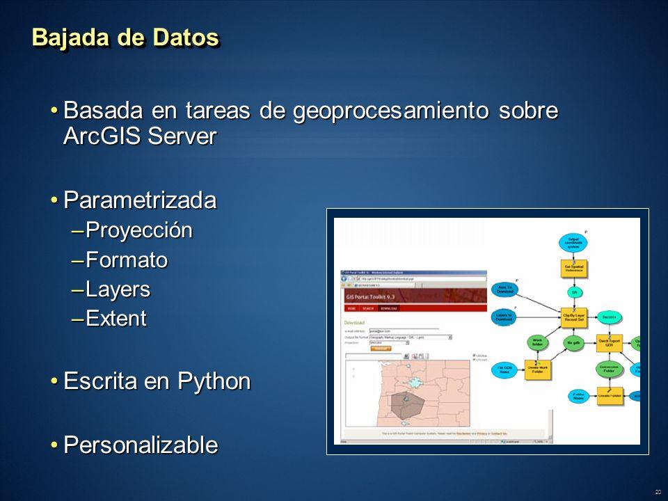 20 Bajada de Datos Basada en tareas de geoprocesamiento sobre ArcGIS ServerBasada en tareas de geoprocesamiento sobre ArcGIS Server ParametrizadaParam