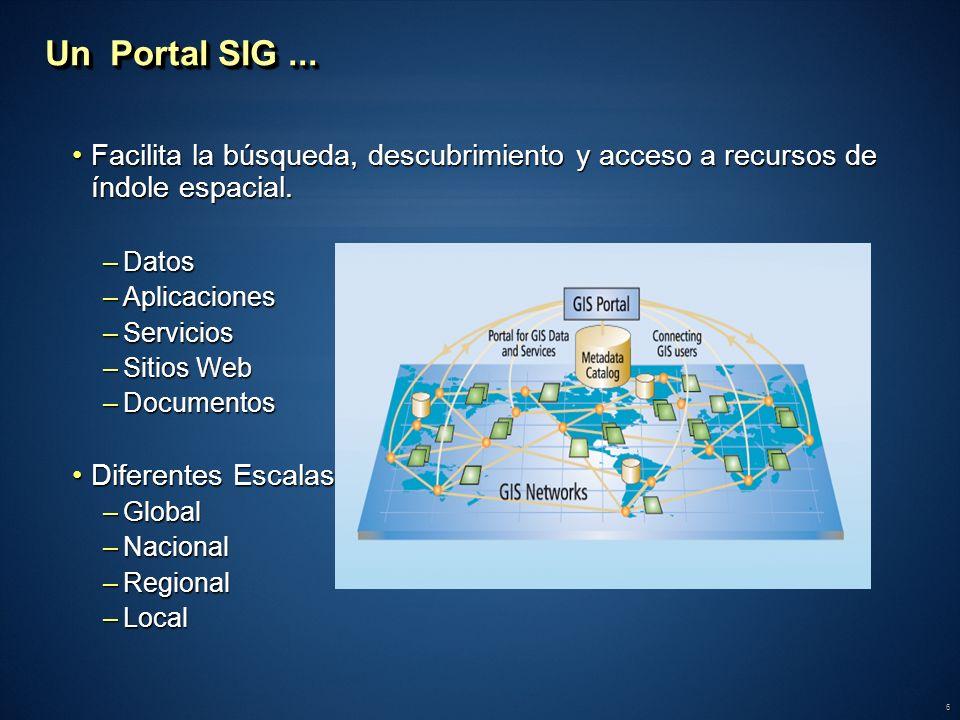 6 Un Portal SIG... Facilita la búsqueda, descubrimiento y acceso a recursos de índole espacial.Facilita la búsqueda, descubrimiento y acceso a recurso