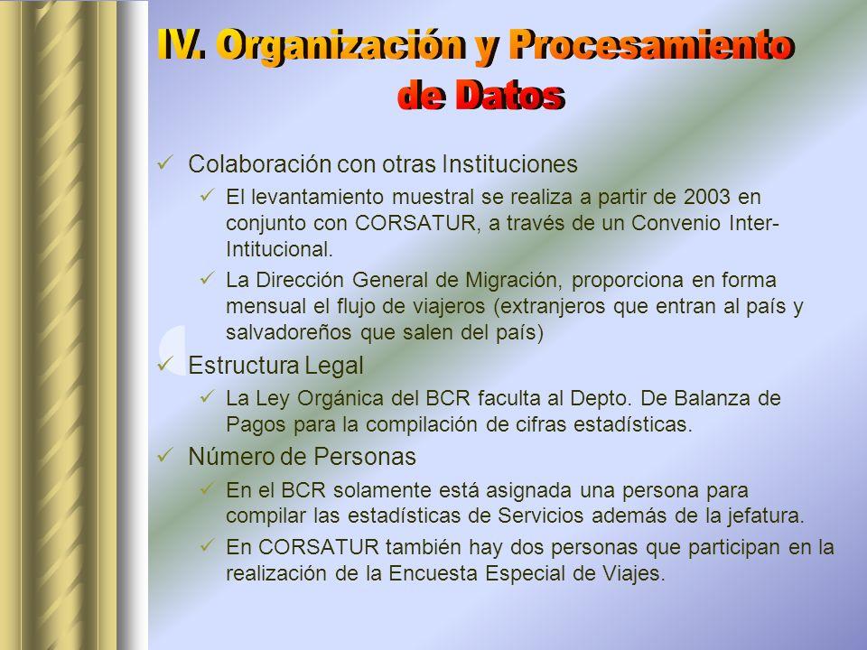 Colaboración con otras Instituciones El levantamiento muestral se realiza a partir de 2003 en conjunto con CORSATUR, a través de un Convenio Inter- Intitucional.