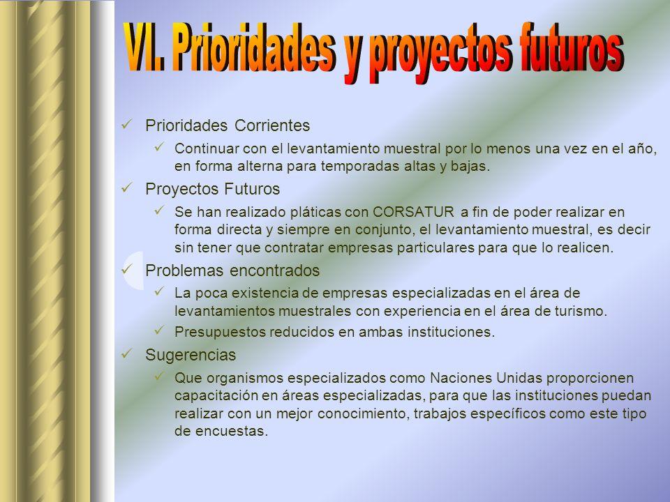 Prioridades Corrientes Continuar con el levantamiento muestral por lo menos una vez en el año, en forma alterna para temporadas altas y bajas.