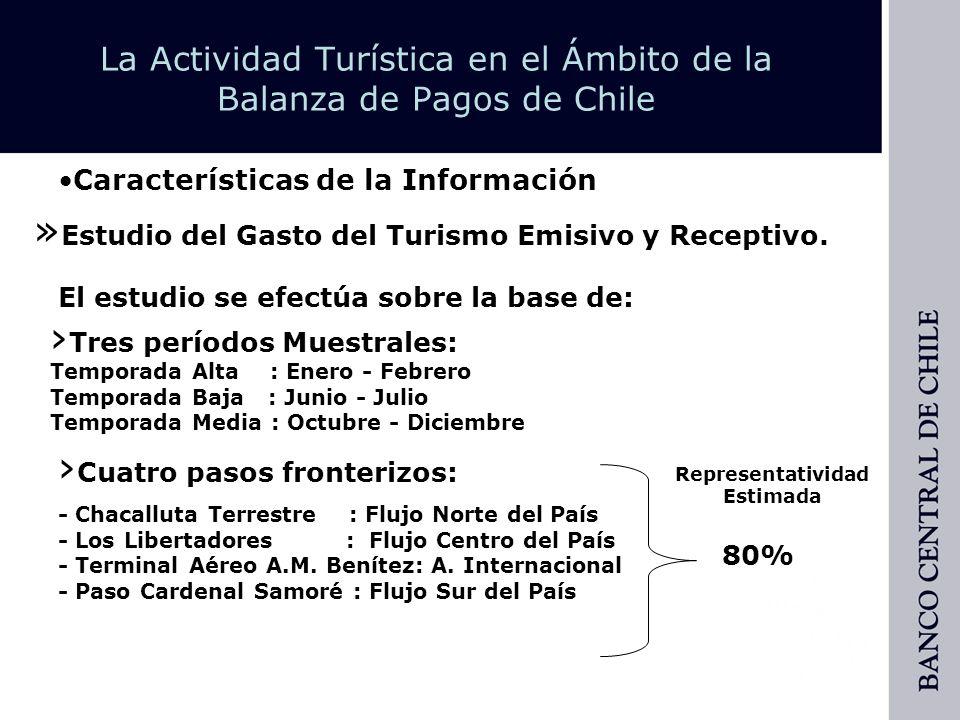 La Actividad Turística en el Ámbito de la Balanza de Pagos de Chile Características de las Encuestas