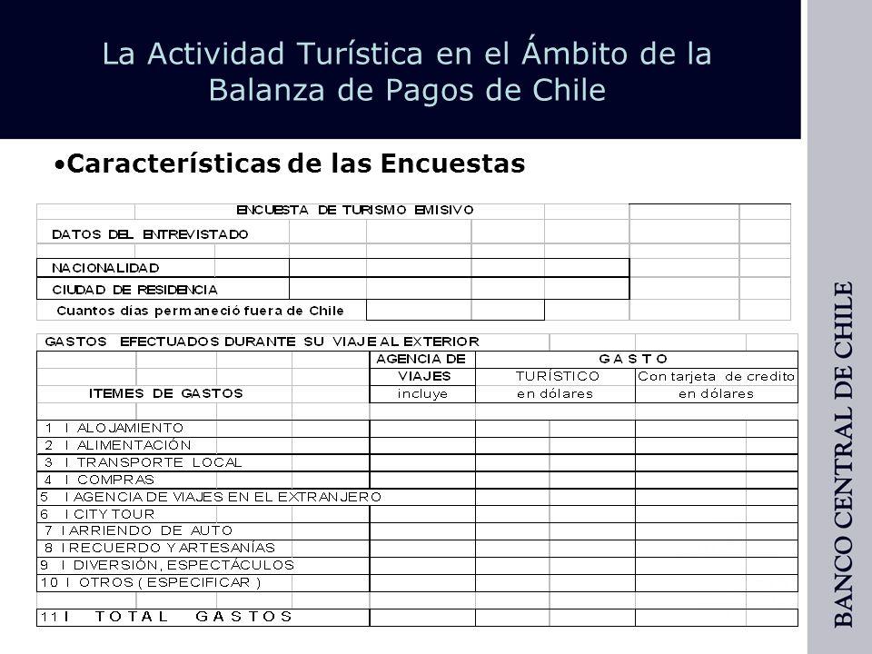 La Actividad Turística en el Ámbito de la Balanza de Pagos de Chile Ejemplos de resultados » Turismo Receptivo.