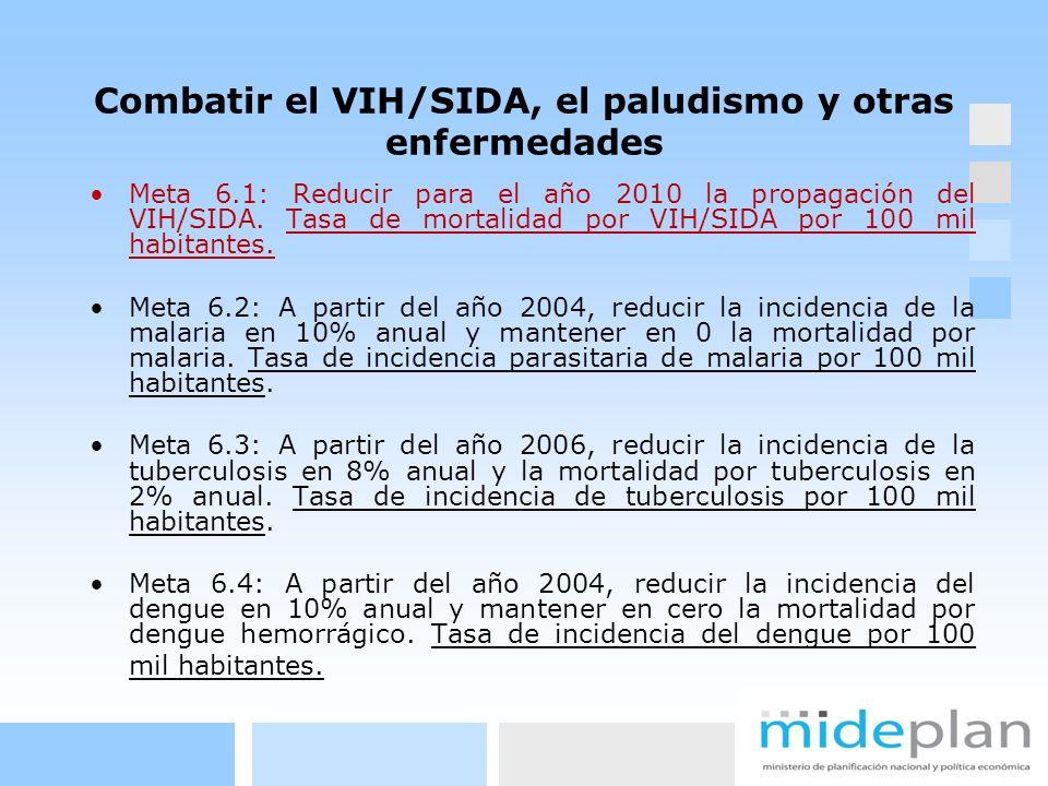 Combatir el VIH/SIDA, el paludismo y otras enfermedades Meta 6.1: Reducir para el año 2010 la propagación del VIH/SIDA. Tasa de mortalidad por VIH/SID