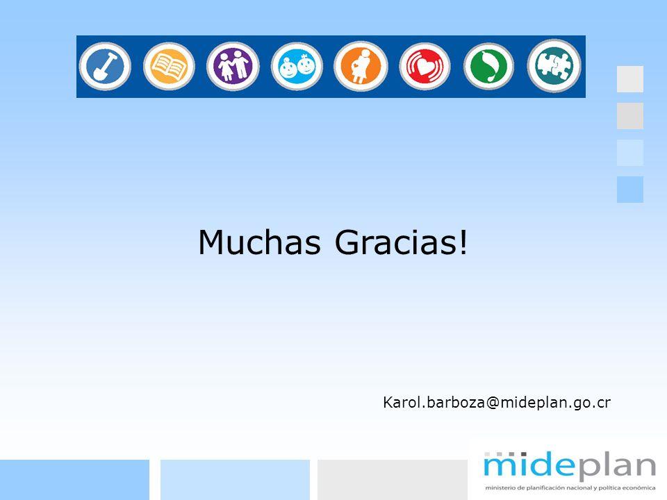 Muchas Gracias! Karol.barboza@mideplan.go.cr